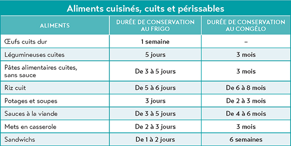 Guide de conservation des aliments-4