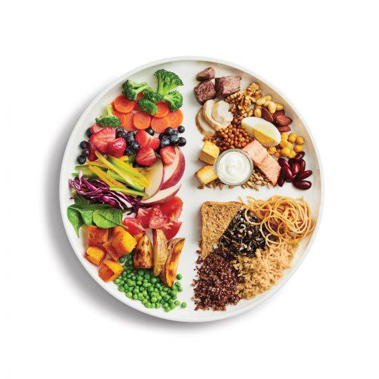 Comment adopter les changements du nouveau Guide alimentaire canadien?