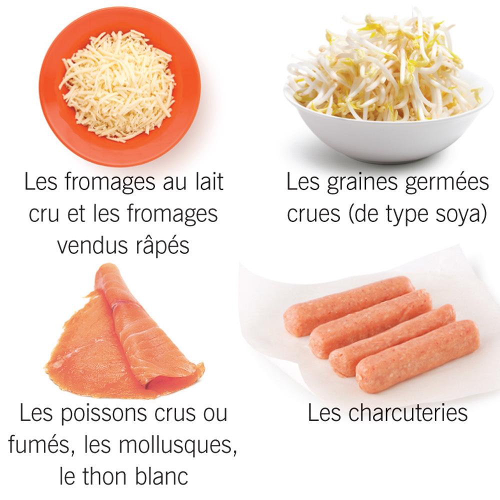 Quels aliments éviter pendant la grossesse